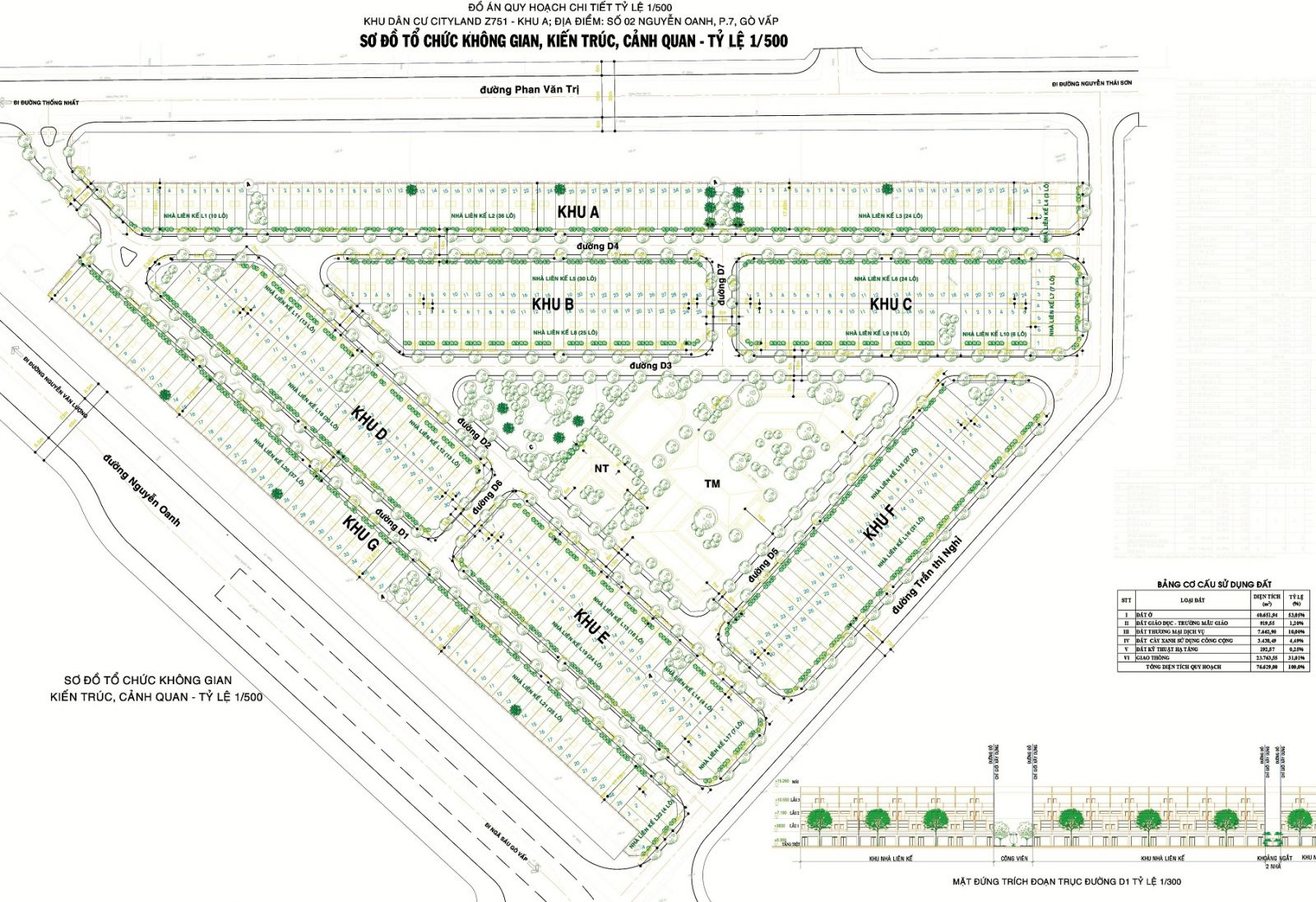 Quy hoạch dự án Cityland Center Hills